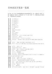 日本语汉字发音一览表