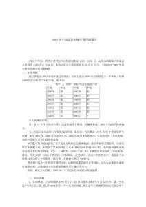 【经管励志】2003年中国证券市场行情预测