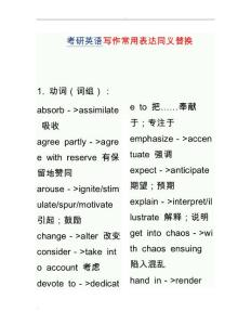 考研英语写作常用表达同义替换