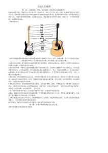 【精品】吉他入門教程