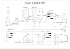 纯水站水系统流程图