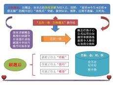 初中数学解题模型ppt课件