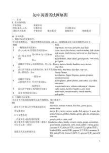 英语语法结构图