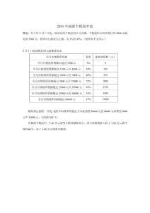 2011年最新个税税率表