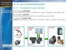 PLC控制器资料整理