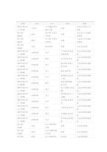 深圳第26届世界大学生夏季运动会