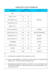 120#溶剂油行业标准