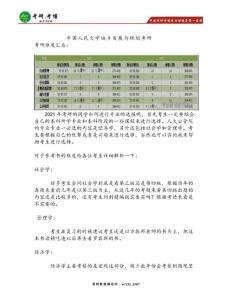 中国人民大学城乡发展与规划考研参考书真题高分经验分享