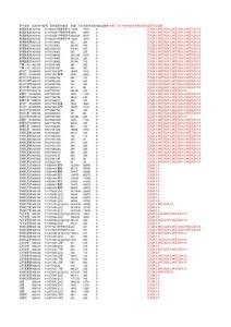 宝马Z4+E85(03-06) 配件价格表