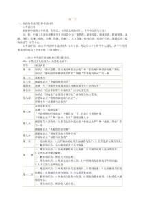 2011年中级经济师 经济基础知识 学习讲义 (全套汇编)