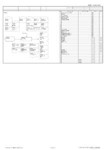 对日项目设计样式书sstF00..