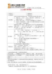 [通知/申请]人力拨补申请表