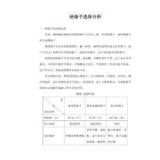 江西省电力公司农网改造输、变、配电工程通用设计及业务培训