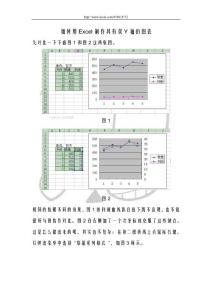 如何用Excel制作具有双Y轴的图表
