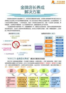 《金牌店长养成解决方案》课程资料 ASK123学习培训网