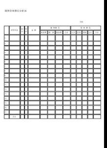 销售管理费用分析表