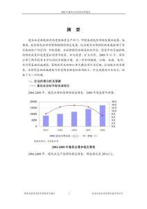 2009年建筑行业风险分析报告