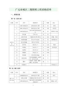 广元市城区二期照明工程采购清单