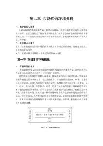 第二章市场营销环境分析