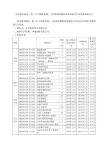 0华电渠东热电一期(2330MW机组)工程第四批辅机设备招...