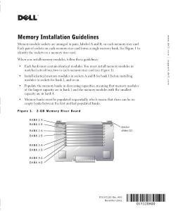 内存安装原则 - DELL INC