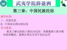 中国民族民俗.ppt