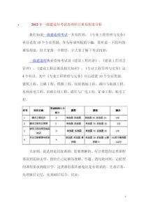 (最新)2012年建造师考试科目分析及学习方法等