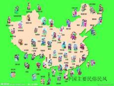中国主要民俗民风