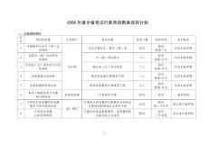 浙江省司法厅2008年度培训计划汇总