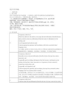 托福综合写作攻略.doc