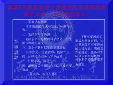 中国军事思想.ppt