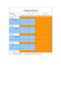 短期及长期投资明细表、收益表(含三张报表)