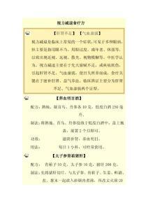 视力减退食疗方_yuan