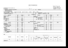 房地产开发项目情况表