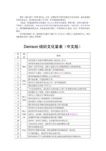 Denison企业文化量表(中文版)