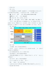 WEB2.0网站服务器、存储解..