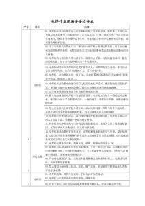 【经营企划】电焊作业现场安全检查表