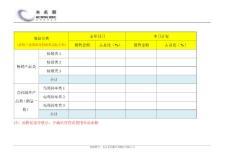 分类产品月销售计划表