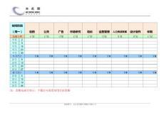 营销预算表(计划)