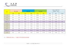 销售业绩统计表