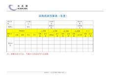 采购成本预算表(年度)