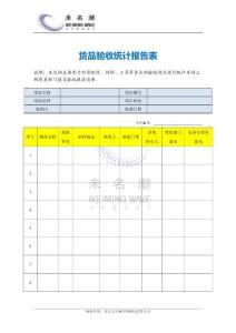 货品验收统计报告表