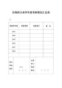 中学高级专业技术资格申报材料(第一分册)