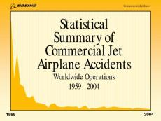 Commercial Airplanes Statistical Summary of Commercial Jet