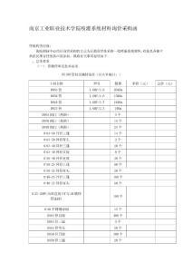 南京工业职业技术学院喷灌系统材料询价采购函