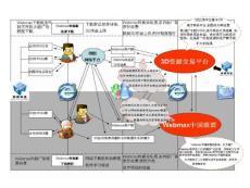 网络营销活动设计(QQ群营..