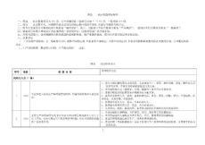 GMP认证检查项目(重点项)