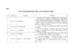【精品】中华人民共和国海关进出口税则统计目录本国子目注释