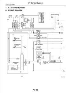 斯巴鲁 傲虎 力狮 布线系统 控制系统
