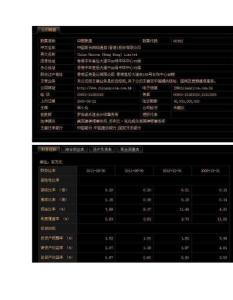中国联通资料